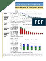 ARGENTINA_Informe Deuda Pública