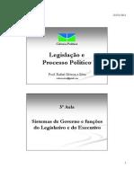 3ª Aula Sistemas de Governo e Funções Dos Poderes2