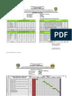 PROGRAM  SEMESTER GNJL(1).xls
