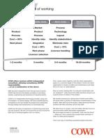 COWI Method of working.pdf