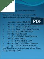 Tekanan darah manusia