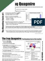 Cost of the Iraq War