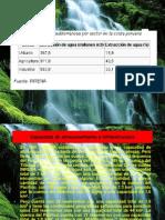 Recursos Hidricos en El Peru III