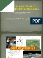 3. TOPOGRAFIA