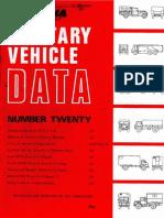 Military vehicle data No.20