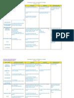 Yearly Scheme of Work 2015