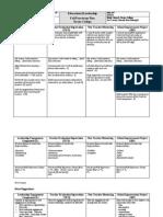 fries fall practicum planner - 2014
