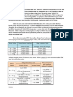Dosis Dan Aturan Pakai FDC