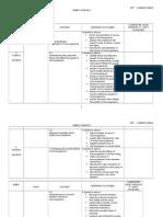 RPTScienceFrm5