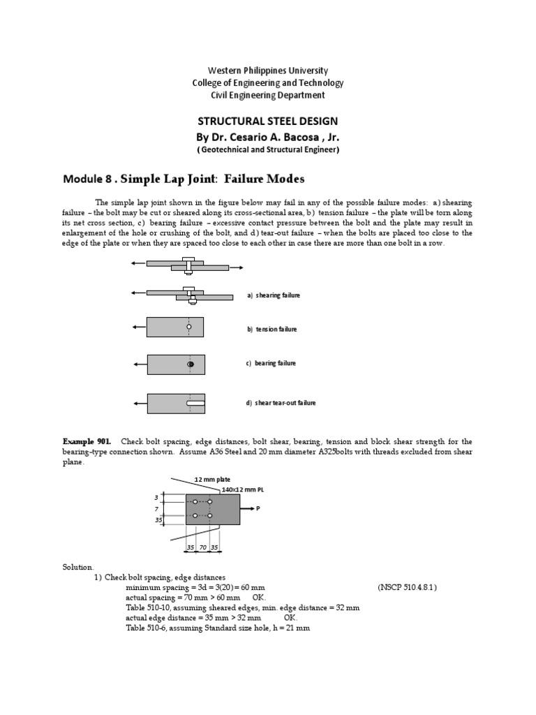 Steel Module8 | Screw | Applied And Interdisciplinary Physics