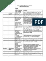 Dbf Updated Syllabus
