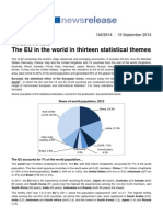 The EU in the world in 13 statistical themes