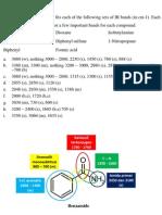 Latihan Analisis Spektrofotometer IR