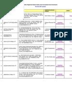 List PT.docx