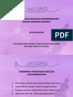 IMPLEMENTASI IDEOLOGI MUHAMMADIYAH
