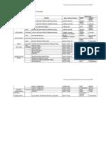 Panduan Untuk Menjawab Solan Dokumen