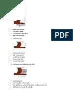Nota Final Pembuatan.docx