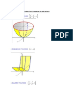 Graphs of Well Known Curves and Surfaces