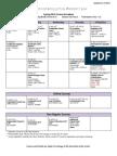 spring 2015 - ip schedule  course info