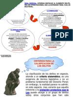 Delitos Contra La Vida El Cuerpo y La Salud_27706