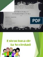 Estructura y Superestructura de Marx
