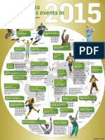 Your guide to major sports events in 2015
