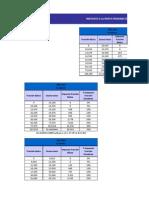 Tablas C-lculo de Impuesto a La Renta 2014(1)