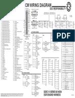 Codigos de Falla ISX Modulo CM871