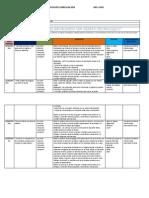 3 Planificación Clase a Clase Tecnología 1º Junio