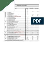 Planilha de Cálculo Método Dos Lumens 1.2