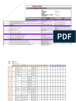 KPI Form Template - AFIQ