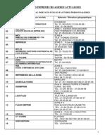 List of Paper