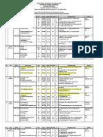 Jadwal UAS Gasal 2014-2015 Jurusan Teknologi Pertanian