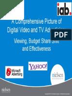 TV Advertising Viewing