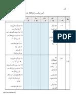 RPT PENDIDIKAN ISLAM KSSR TAHUN 5 KEGUNAAN 2015.pdf
