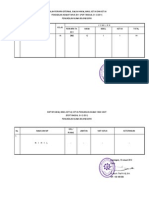 Data Tenaga Teknis PA Bojonegoro