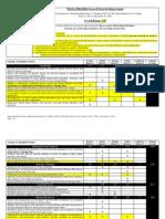 Matrix of Identified Areas of Focus for Improvement-Dec. 2014