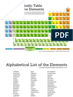 Periodic Table of the Elements 12pg