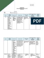 lembar kerja Analisis Kurikulum 2013 kelas VII smp