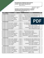 BAO Programm
