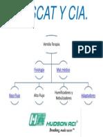 Dispositivos Medicos Utilizados en Ventiloterapia
