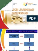 Inspeksi JarDist (Materi Tayang)