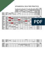 Ranking Departamental 2014 Tiro Practico
