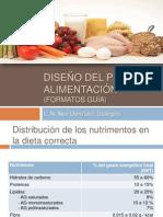 diseodelplandealimentacinformato-101213180822-phpapp02