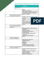 estructura de la entrevista y respuestas obtenidas en orden de importancia