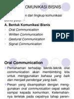 Lingkup Komunikasi Bisnis