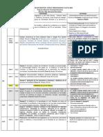 Cronograma de Didáctica Ante El 3er m y Las Tic 2015