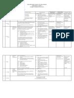 Scheme of Work F5 2015