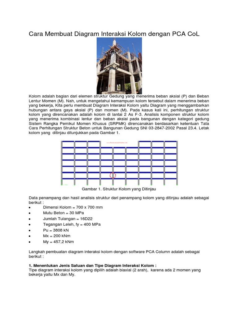 Cara membuat diagram interaksi kolom dengan pca colcx ccuart Choice Image