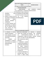 Cap. III - Segunda Parte, Variables Estructurantes en Cs. Sociales